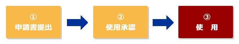 『使用申請の流れ』の画像